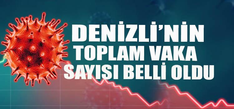 DENİZLİ'DEKİ TOPLAM VAKA SAYISI BELLİ OLDU