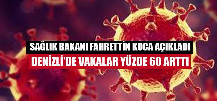 Bakan Açıkladı! Denizli'de Korona virüsü Yüzde 60 Arttı